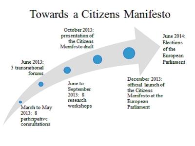 towards-manifesto-400.jpg