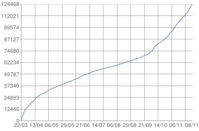 crowdfunding_chart.jpg
