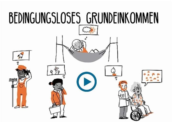 Neuer Film: Grundeinkommen kurz erklärt